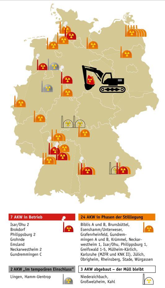 Atomkraftwerke Deutschland Karte.Akw Abriss Extrem Teuer Gefährlich Langwierig Und Strahlend
