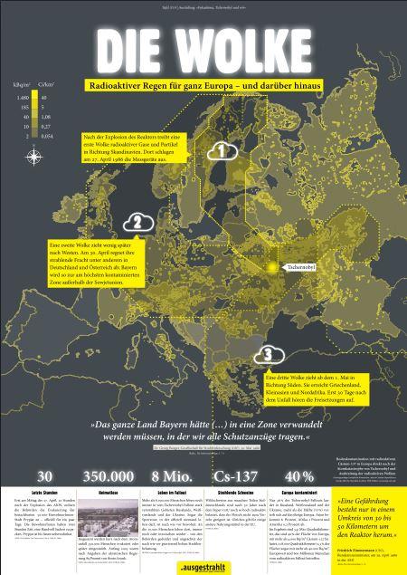 Wolke Tschernobyl Karte.Ausstellung Ausgestrahlt De
